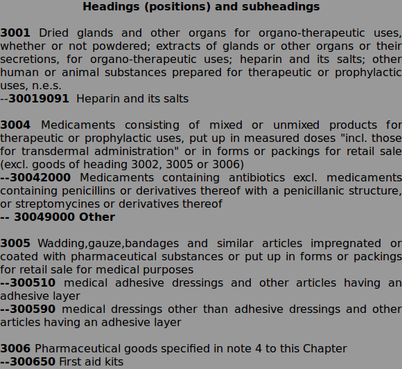 Customs and statistical headings and subheadings of Chinese pharmaceuticals, medicaments and drugs imports to Poland